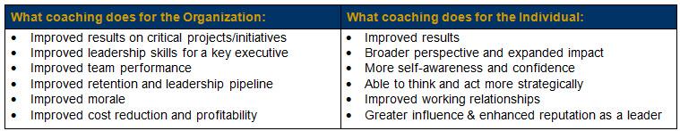 executive coaching table 2