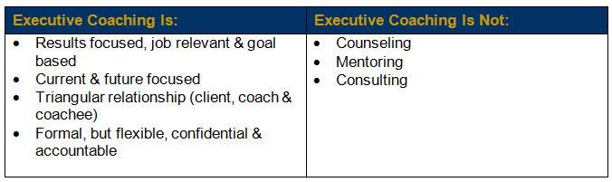 executive coaching table
