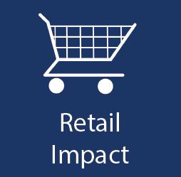 Ex and Imp Retailer and Mftg ab_retail impact